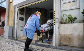 Covid-19: Portugal regista 9.478 novos casos e 111 mortes