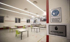 Covid-19: Itália registou 17.246 novos casos e 522 mortes nas últimas 24 horas