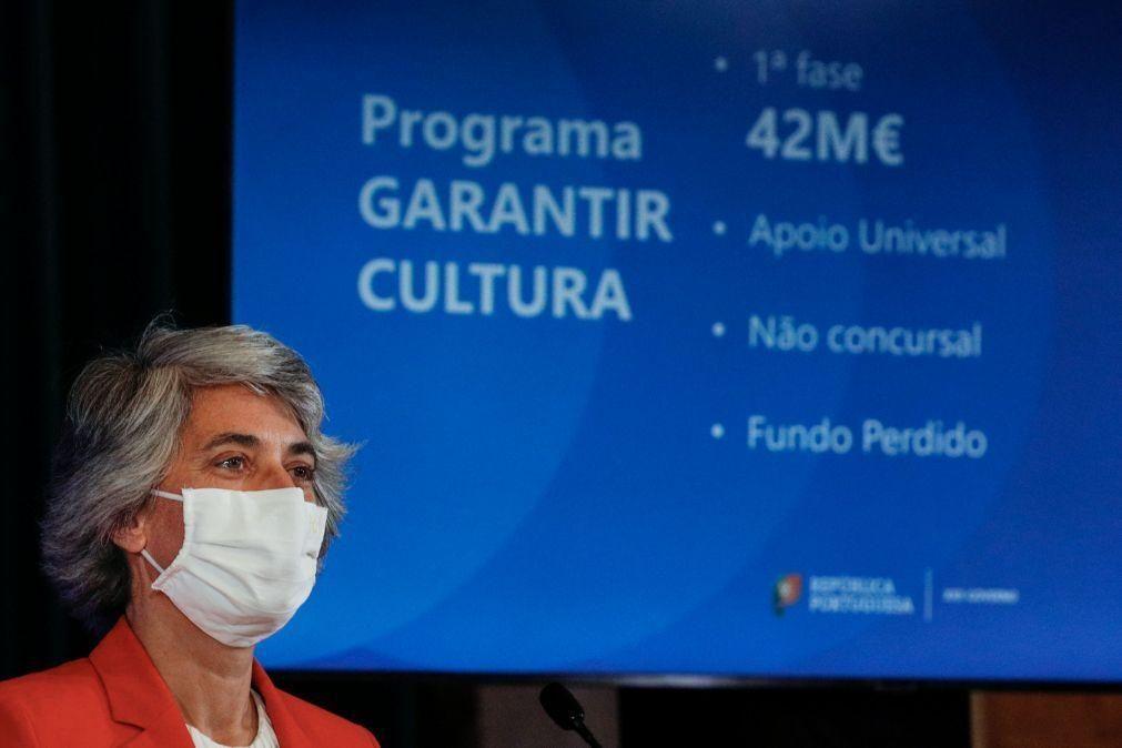 Covid-19: Apoio social único de 438 euros para trabalhadores independentes da Cultura