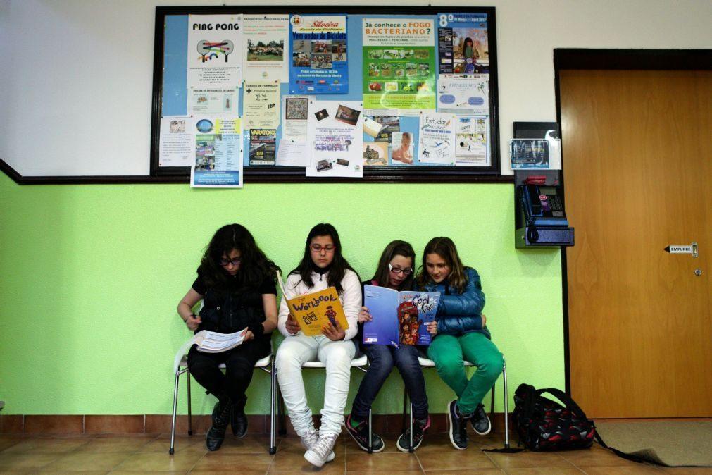 Covid-19: Mais de 3.000 pessoas assinaram petição que pede salas de estudo abertas