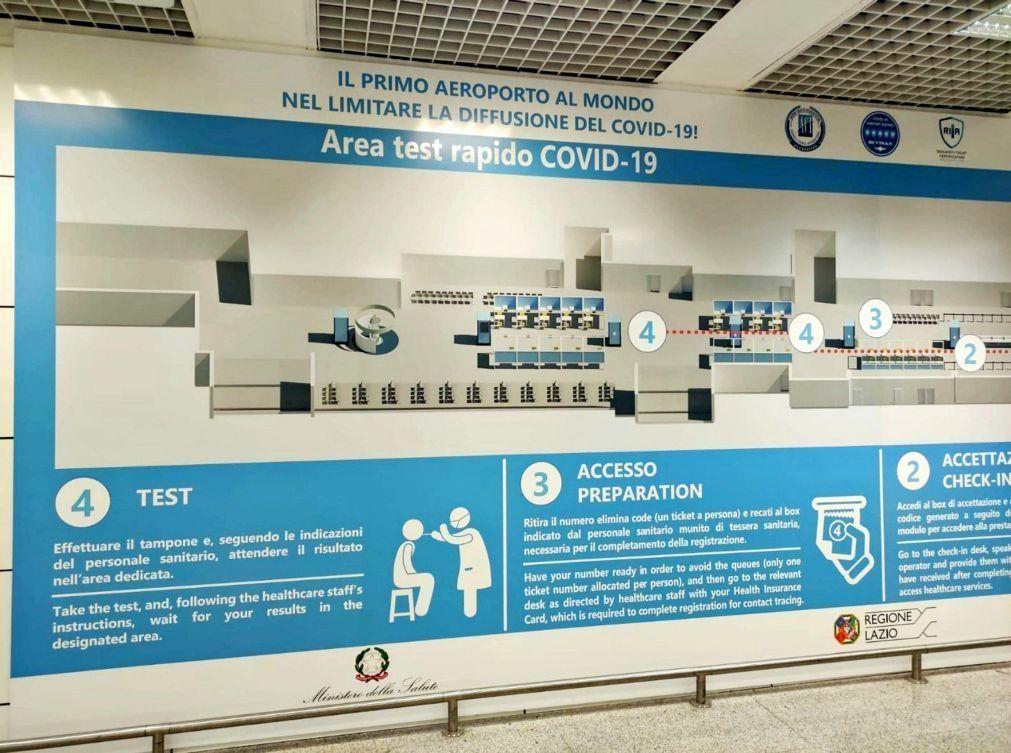 Covid-19: Itália suspende voos procedentes do Brasil