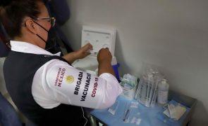 Covid-19: México ultrapassa 20 mil casos pelo segundo dia consecutivo