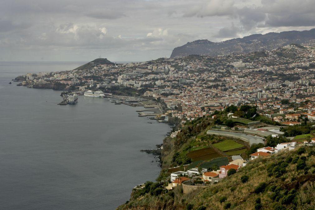 Covid-19:Madeira com mais duas mortes e 148 novos infetados soma 1.680 ativos