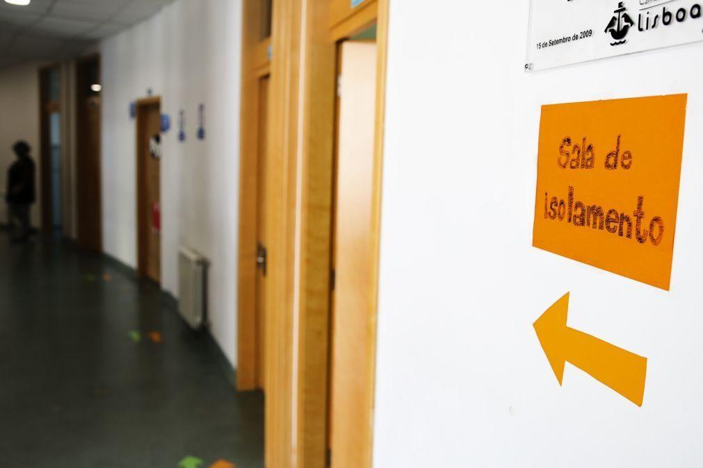 Covid-19: Sindicatos de professores defendem encerramento imediato das escolas