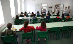 Covid-19: Pais de crianças até 12 anos com faltas justificadas e apoio