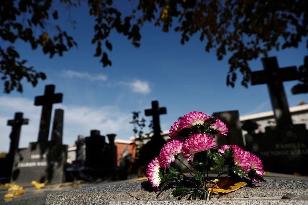 Covid-19: Pandemia já matou pelo menos 2.092.736 pessoas no mundo