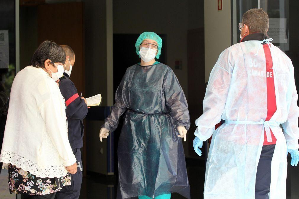 Covid-19: Madeira com mais 123 casos e um total de 1.875 infeções ativas