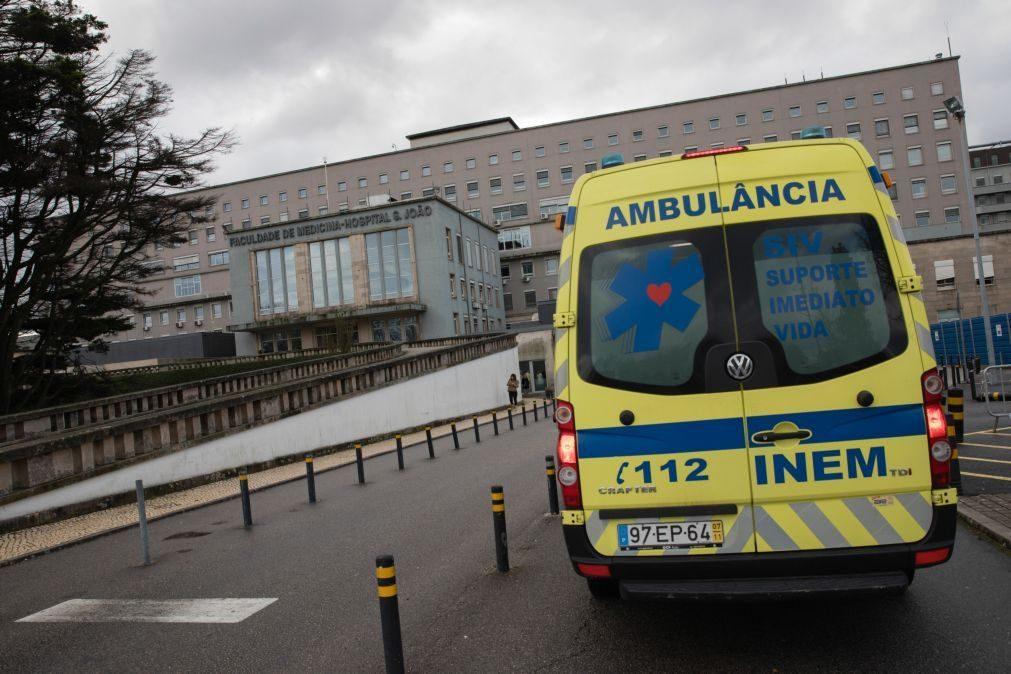 Covid-19: Hospital São João no Porto com ocupação de 85% a 95%
