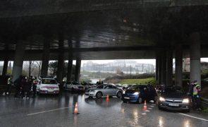 Covid-19: Operação de fiscalização no Porto com dois detidos