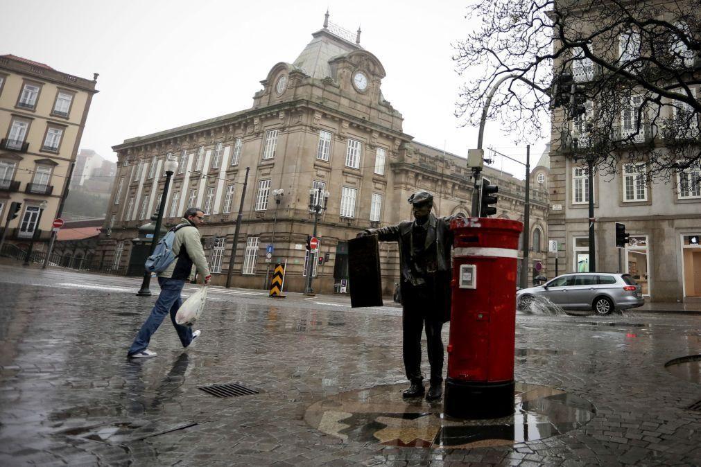 Distrito do Porto com mais 17.440 desempregados relativamente a fevereiro