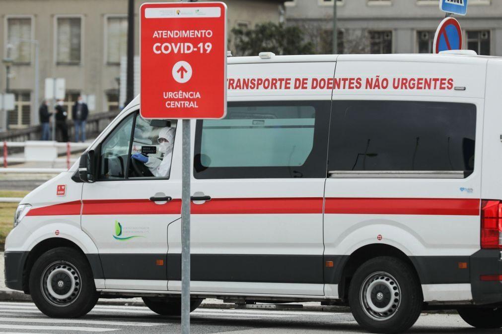 Portugal em 63.º em classificação de países na resposta à pandemia