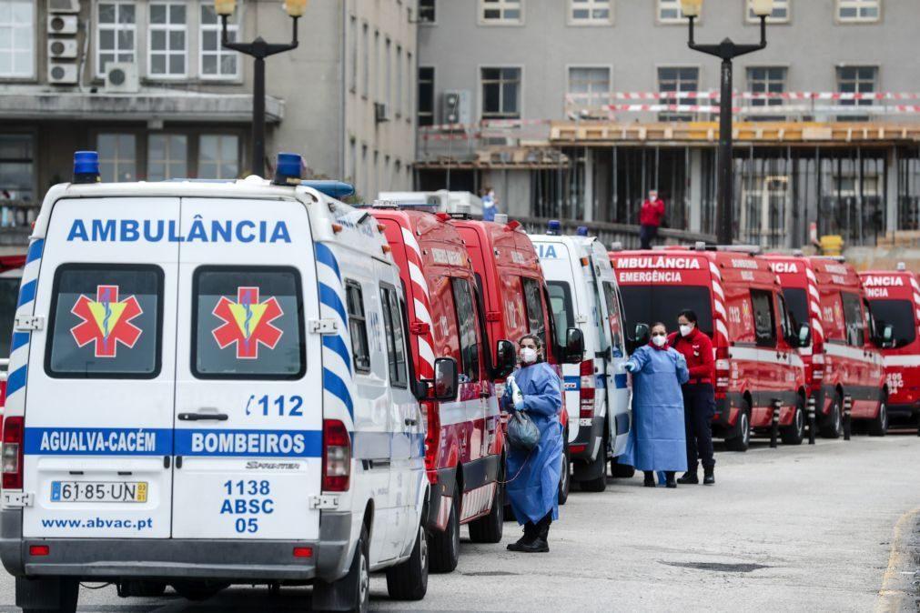 Covid-19: Hospital de Santa Maria com cerca de 60 doentes à espera de internamento