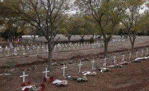 Covid-19: Mundo regista 2,22 milhões de mortes desde o início da pandemia