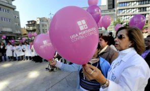 Rastreio gratuito do cancro da mama cobre todo o território nacional