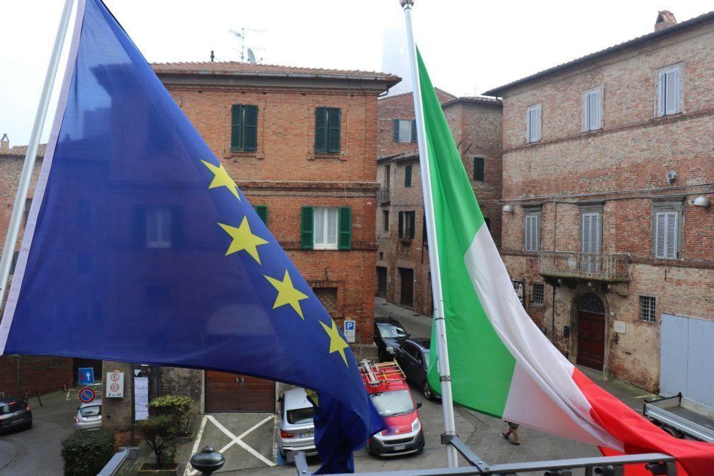 Covid-19: Itália com mais 14.218 novas infeções e menos mortes