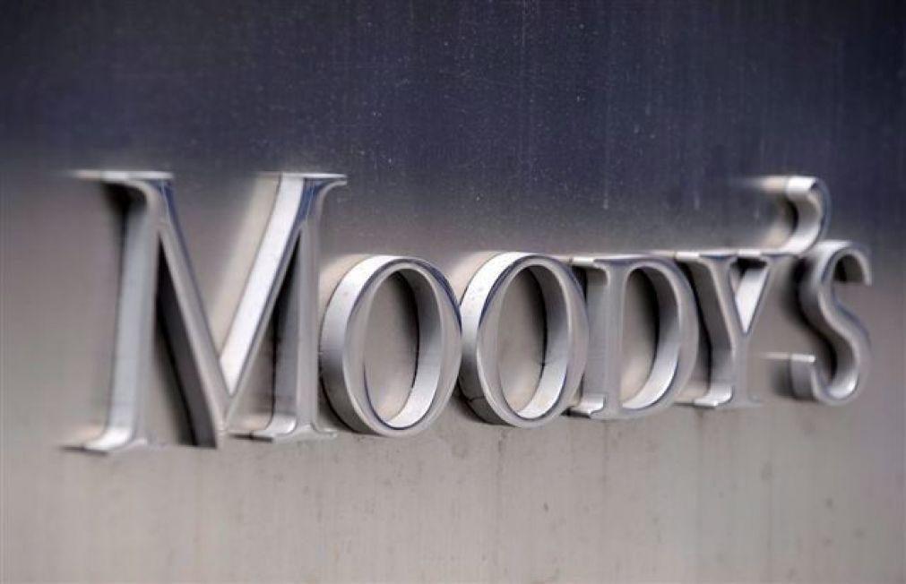 Moody's vê rácio do crédito malparado acima de 9% em 2022