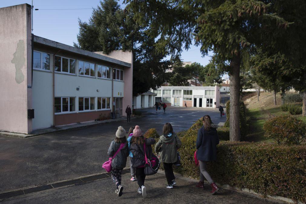 Abandono escolar atingiu mínimo histórico em 2020 e ultrapassou meta europeia