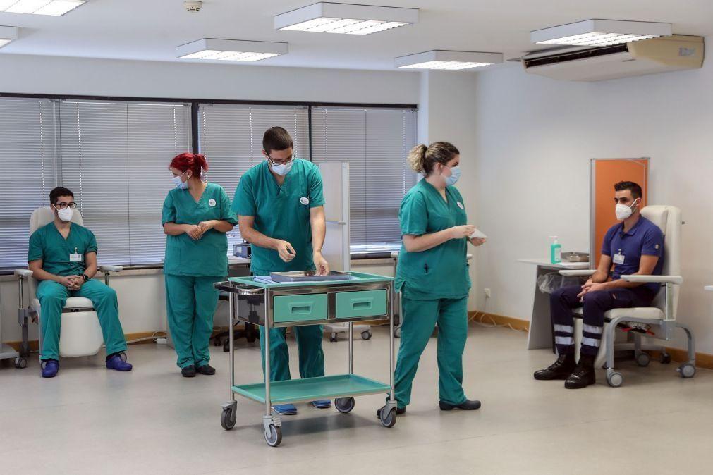Covid-19: Madeira com mais 86 casos positivos e 1.640 doentes ativos