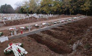 Covid-19: Mais de 107 milhões de infetados e 2,3 milhões de mortos em todo o mundo