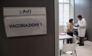 Covid-19: Itália soma 13.908 novos casos e 316 óbitos nas últimas 24 horas
