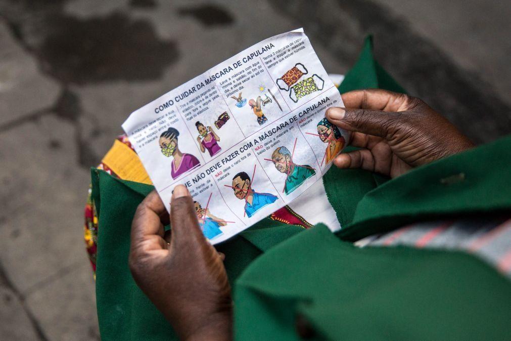 Covid-19: Mais quatro óbitos e 1.109 novos casos em Moçambique