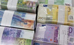 Covid-19: Impacto no saldo orçamental de 2020 foi de 2,4% do PIB