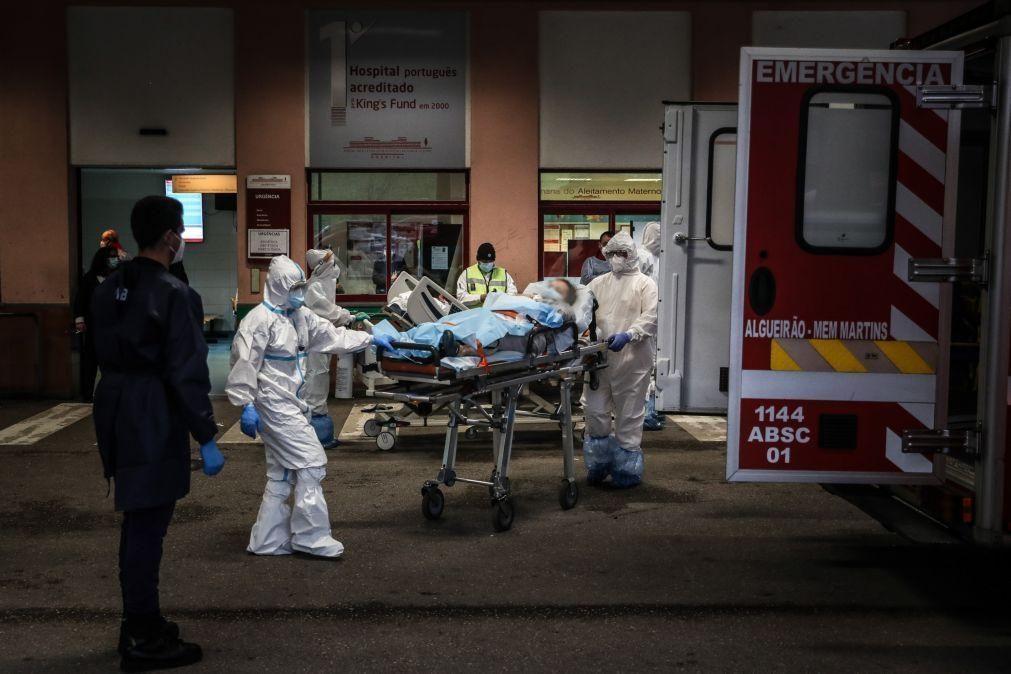 Covid-19: Hospital Amadora-Sintra com pico nos cuidados intensivos