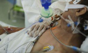 Covid-19: Mais 1.160 infetados e 49 óbitos nas últimas 24 horas