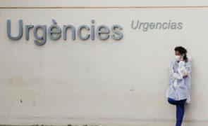 Covid-19: Espanha regista 20.849 novos casos e 535 mortes durante fim de semana