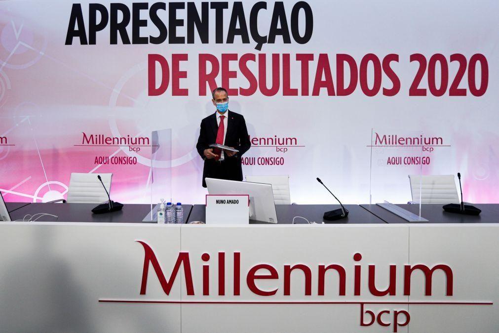 Covid-19: BCP tinha 8.568 ME em moratórias no final de 2020