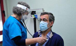 Reportagem: O dia a dia desesperado dos médicos de família em tempos de pandemia