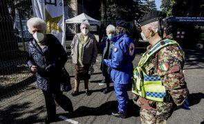 Covid-19: Casos voltam a aumentar em Itália com cerca de 21.000 nas últimas 24 horas