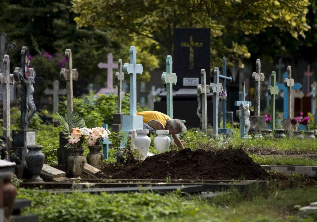 Covid-19: Pandemia fez quase 10 mil mortos em todo o mundo nas últimas 24 horas