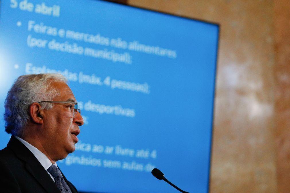 Covid-19: Governo apoia clubes e federações desportivas com 65 milhões de euros
