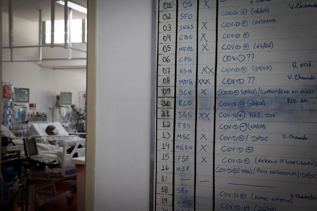 Covid-19: Brasil chega a 11,5 milhões de casos e aproxima-se de 280 mil mortes
