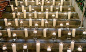 Covid-19: Mais de 900 mil mortos na Europa desde o início da pandemia