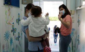 Covid-19: 40.000 trabalhadores de 4.000 creches vão ser testados esta semana
