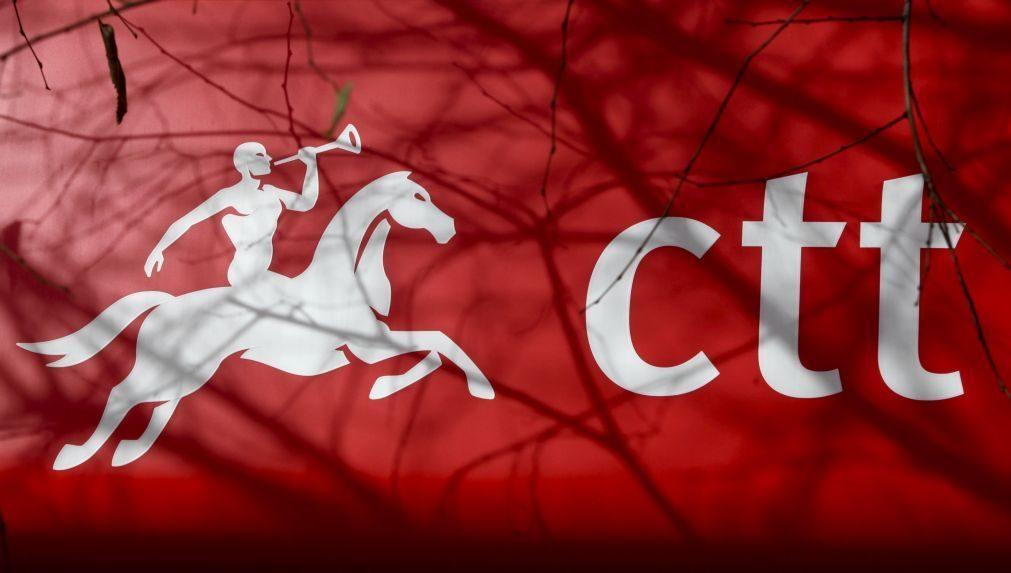 Lucros dos CTT caem 43% em 2020 para 16,7 milhões de euros