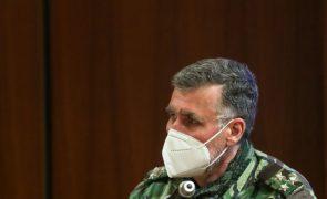 Covid-19: Coordenador da 'task force' admite