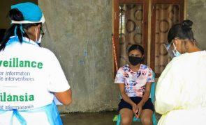 Covid-19: Casos ativos em Timor-Leste aumentam para 227 com 16 novos casos