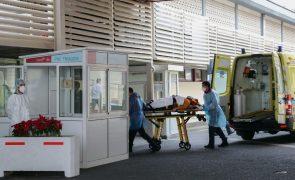 Covid-19: Madeira regista 34 novos casos 539 infeções ativas