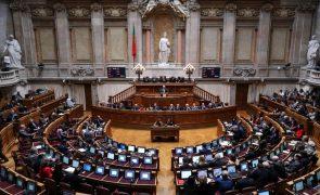 Covid-19: Parlamento retoma duas sessões plenárias semanais a meio de abril