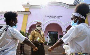 Covid-19: Angola registou mais 129 casos e um óbito