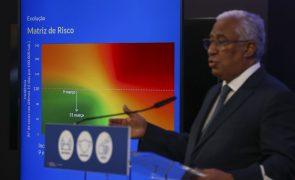 Covid-19: António Costa diz que medidas
