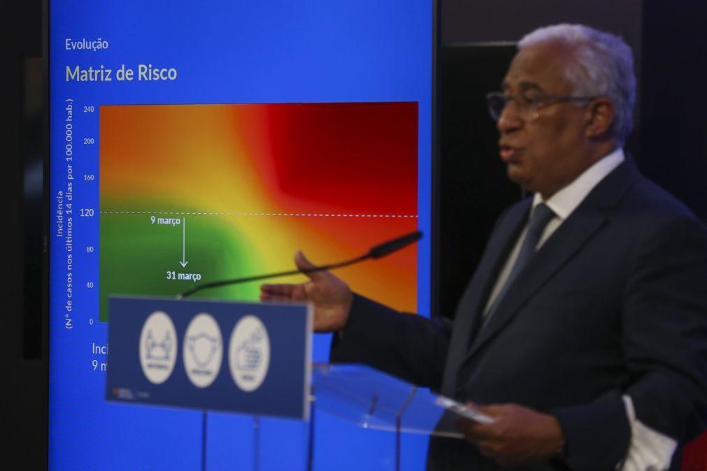 António Costa anuncia estado de calamidade a partir de 1 de maio. Conheça as medidas