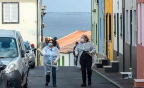 Covid-19: Açores com 11 novos casos e 17 recuperados em São Miguel
