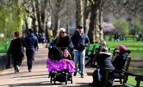 Covid-19: Reino Unido soma 2.297 novas infeções e mantém 10 mortes diárias