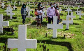 Covid-19: Balanço global indica 2,87 milhões de mortes desde o início da pandemia