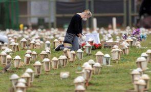 Covid-19: Novo recorde de 4.249 mortes em 24 horas no Brasil