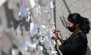 Covid-19: México com 364 mortos e 1.627 casos nas últimas 24 horas